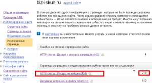 Яндекс Webmaster6