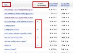 Яндекс Webmaster7