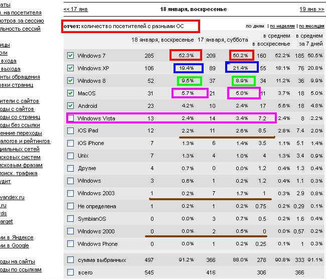 Статистика_блога_1