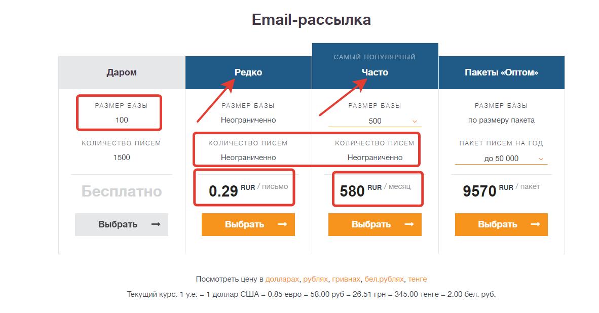 Mailer — сервис email-маркетинга. Почтовая рассылка для бизнеса.