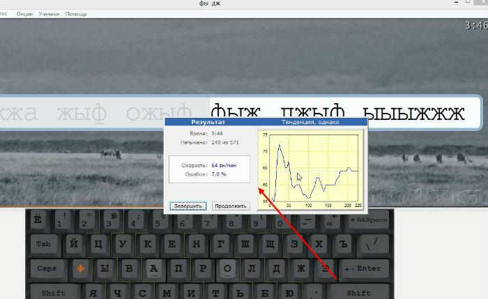 как научиться быстро, печатать на клавиатуре