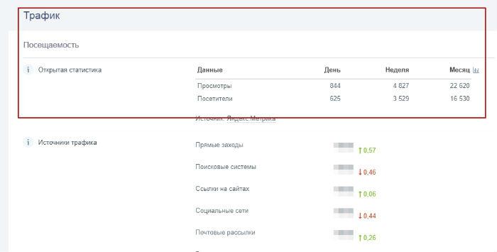 pr-cy.ru анализ сайта