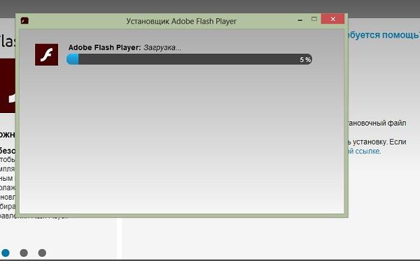 Для чего нужен Adobe Flash Player