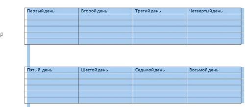 преобразование несколько таблиц